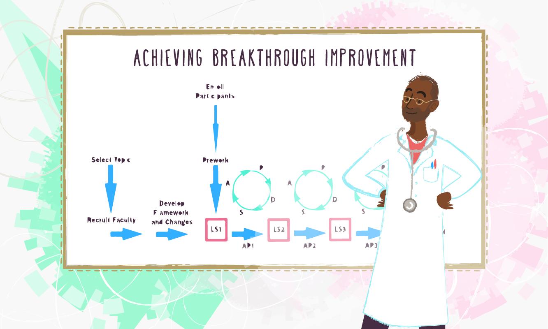 Breakthrough Series Collaborative