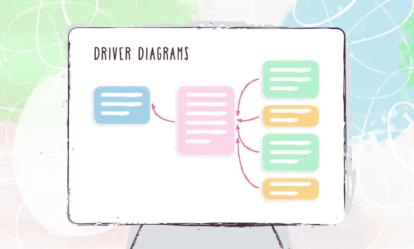 Driver Diagram - Life QI