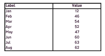 I Chart Data Example