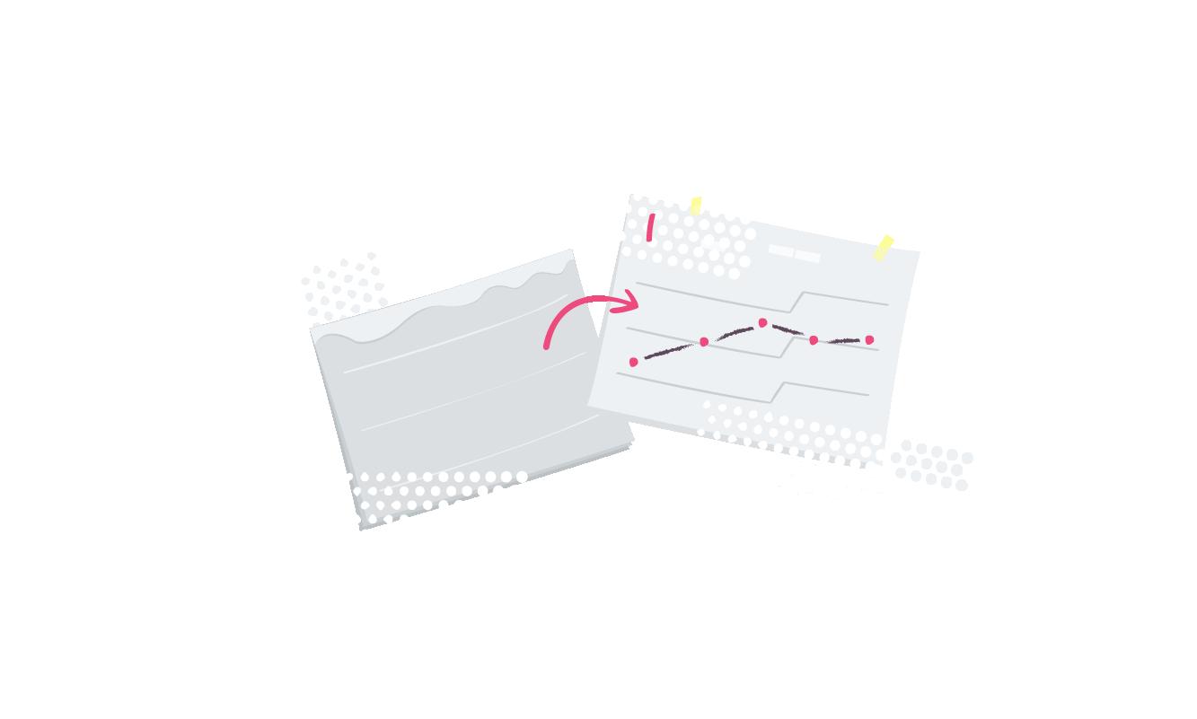 I chart