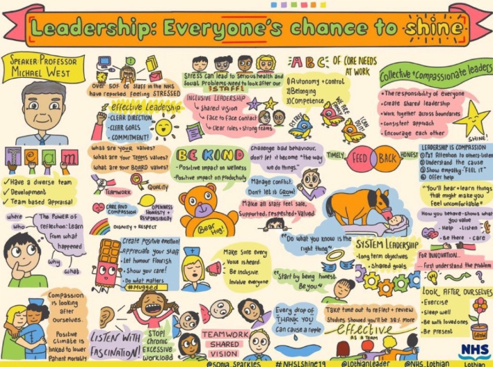 Sonia Sparkles Leadership
