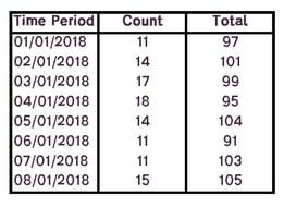 U Chart Data Sheet Example