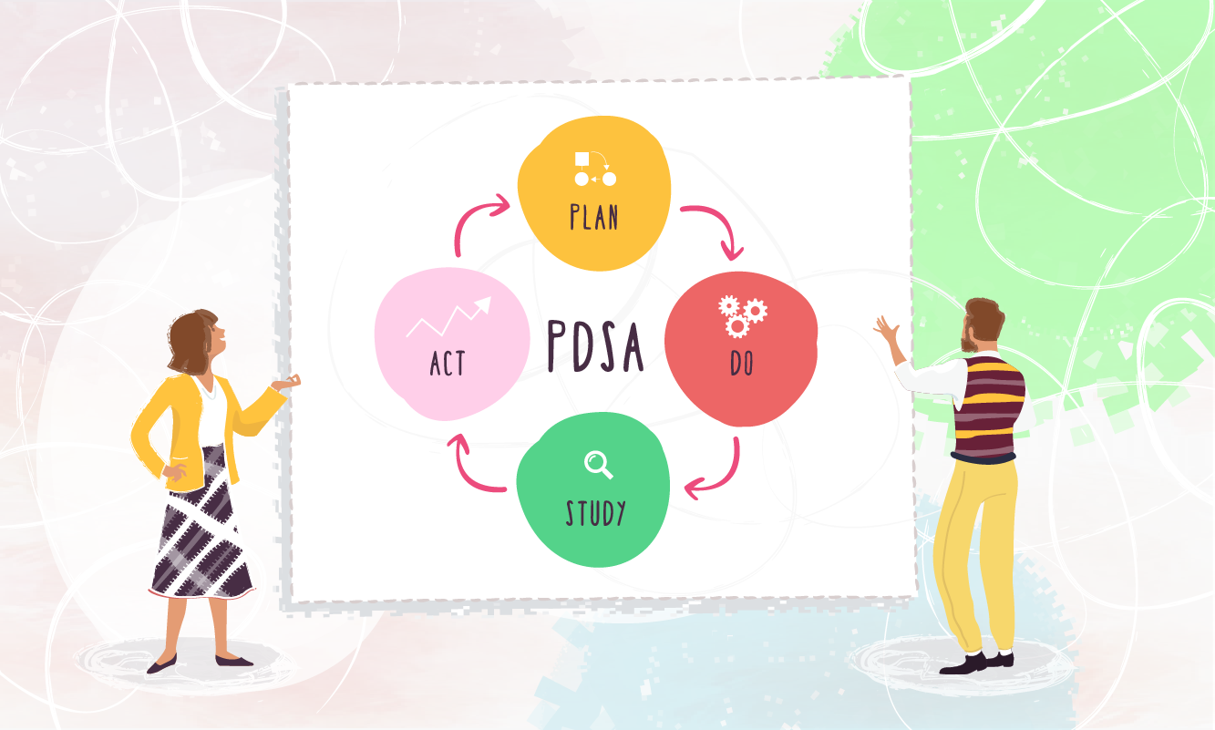 What is a PDSA cycle - 01